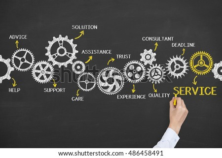 Service Gears Concept on Chalkboard Background