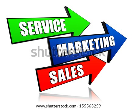 service, marketing, sales - text in 3d color arrows, business concept words