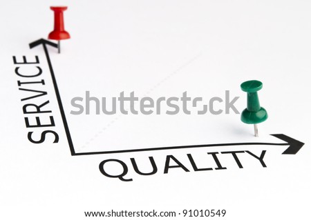 Service Quality chart with green pin - stock photo
