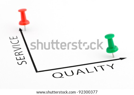 Service Quality chart with red and green pin - stock photo