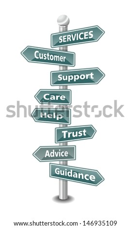 SERVICES, word cloud designed as a green traffic sign or road signpost - NEW TOP TREND - stock photo