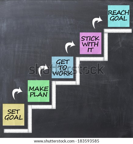 Set and reach goal concept on blackboard - stock photo