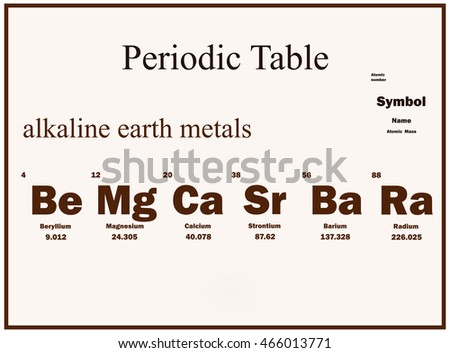 Set illustration shows periodic table alkaline stock illustration set of a illustration shows a periodic table alkaline earth metals urtaz Image collections