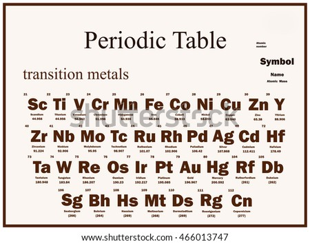 Set illustration shows periodic table transition stock illustration set of a illustration shows a periodic table transition metals urtaz Gallery