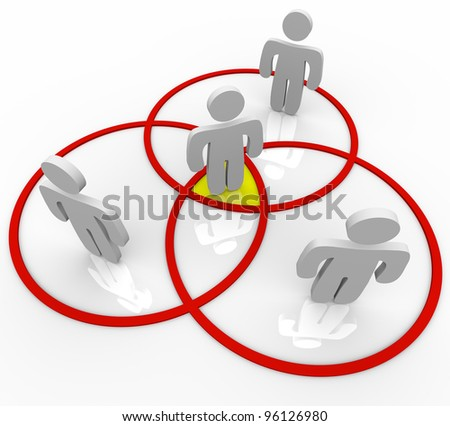 Several networking people or friends stand in venn diagram circles with one person in the center core as the central figure comman to all of the networks - stock photo