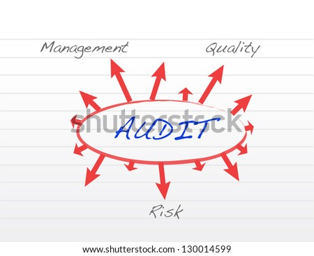 Several possible outcomes of performing an audit illustration design - stock photo