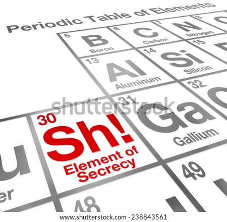 Sh - Element of Secrecy words on a scientific periodic table to illustrate a secret or information that is classified or confidential
