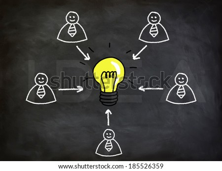sharing idea by group