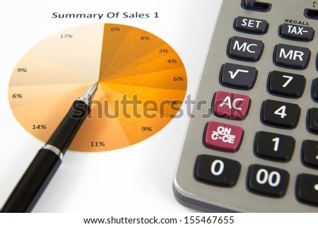 Showing business and financial with calculator
