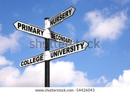 Signpost showing different levels of the school education system, against a blue cloudy sky background.