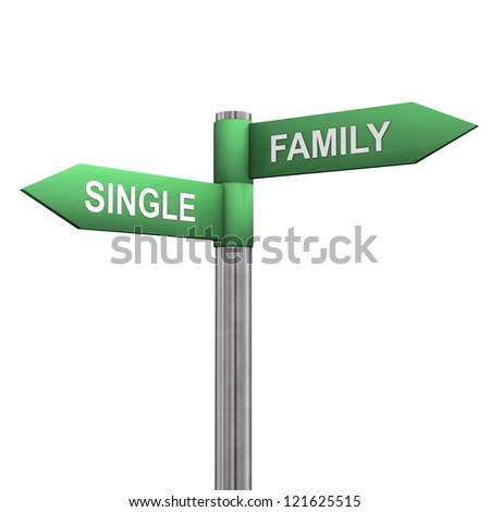 "Signpost with two directions with the text ""single"" and ""family""."