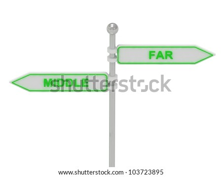 "Signs with green ""MIDDLE"" and ""FAR"" pointing in opposite directions, Isolated on white background, 3d rendering"