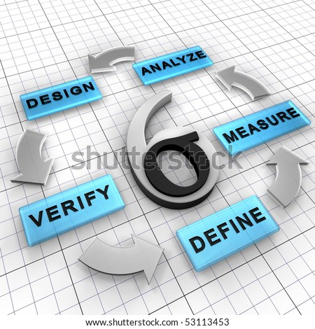 Six Sigma DMADV is a business management strategy for new project that has five steps: Define, Measure, Analyze, Design, Verify - stock photo
