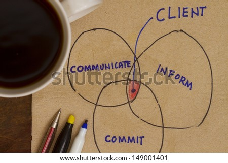 Sketch of business concept with regards to Client relationship. - stock photo