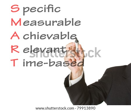 Smart goal concept for setting management objectives
