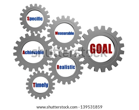 smart goal - specific, measurable, achievable, realistic, timely - text in 3d silver grey gearwheels, business concept words - stock photo