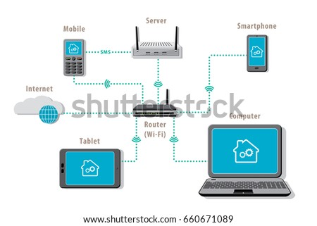 local area network stock images royalty free images vectors shutterstock. Black Bedroom Furniture Sets. Home Design Ideas