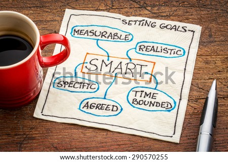 SMART ( specific, measurable, agreed, realistic, time-bound) goal setting concept - a napkin doodle on a grunge wooden table with a cup of coffee - stock photo