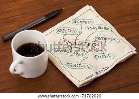 SMARTER acronym (specific, measurable,  agreed, realistic, time-bound, ethical, recorded) - goal setting methodology - napkin doodle with coffee cup - stock photo