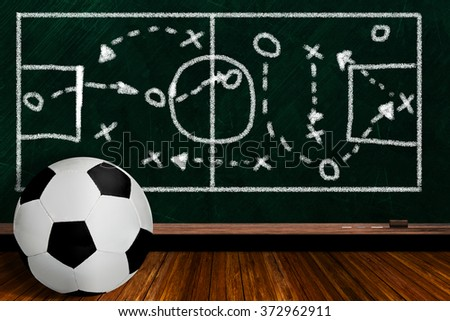 Soccer ball and play strategy drawn on a background chalk board with copy space. - stock photo