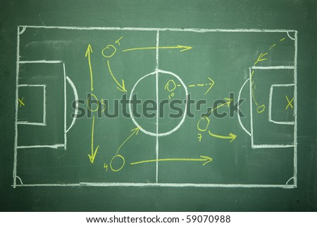 Soccer - Football Strategy planning on black (green) board
