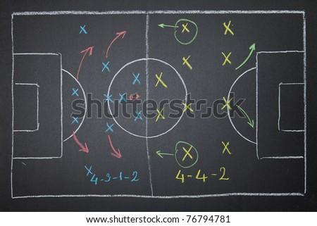 Soccer - Football Strategy planning on blackboard - stock photo