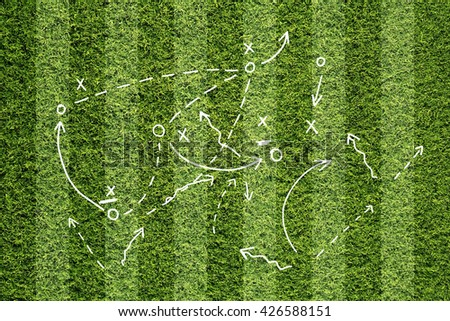 Soccer game play strategy plan concept on football field background. Soccer team play strategy planning conceptual background. Hand drawn arrows and other captions on grass background. - stock photo