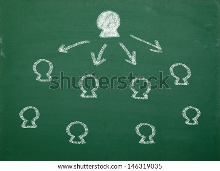 Social class form of teacher lecture, schematic, montage - stock photo