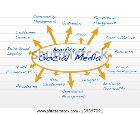 Community Outreach Stock Images Royalty Free Images