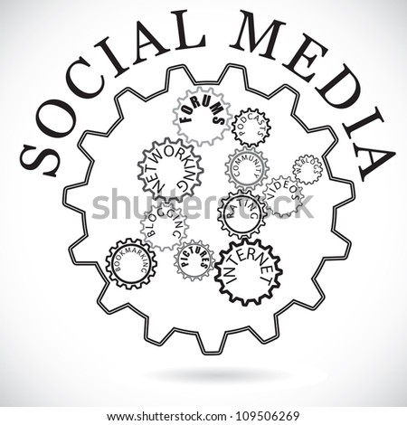 Social media components shown in cog wheels working together synchronously. The components include blogging, networking, internet, community, bookmarking and  platforms like forums, weblogs, etc. - stock photo