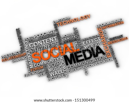 Social media word cloud over white background - stock photo