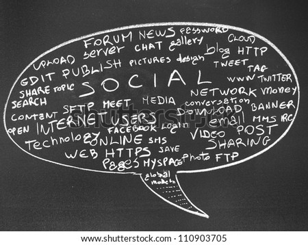 Social network concept with most important terms - stock photo