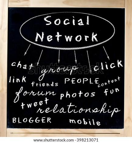 Social network concept written on blackboard isolated - stock photo