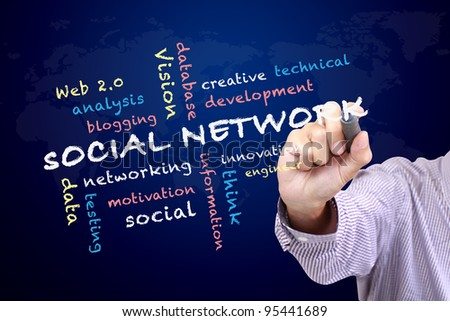 social networking concept and other related words,hand drawn on white board - stock photo