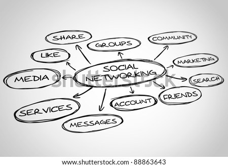 Social networking draw - stock photo