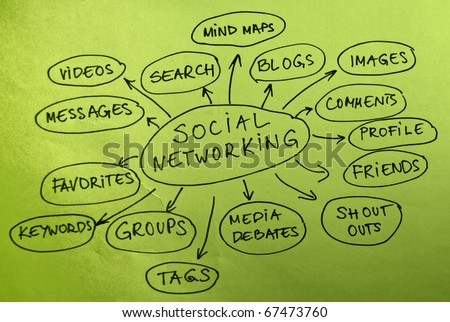 Social networking mind map diagram - stock photo