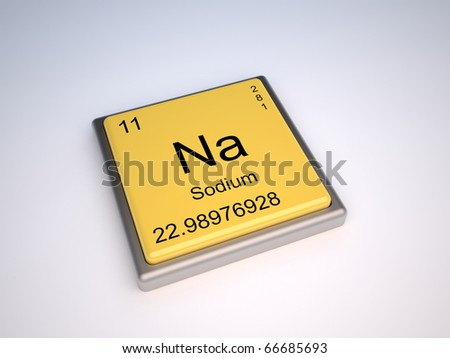 Periodic table of the elements set von concept w auf shutterstock sodium chemical element of the periodic table with symbol na urtaz Choice Image