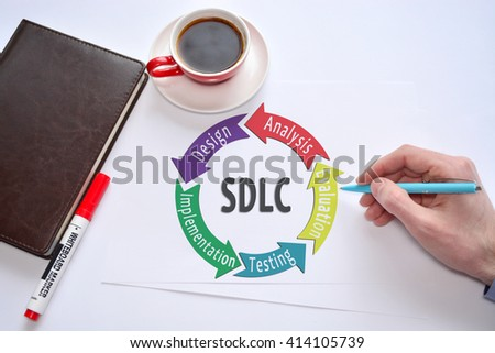 Software development lifecycle. SDLC - stock photo