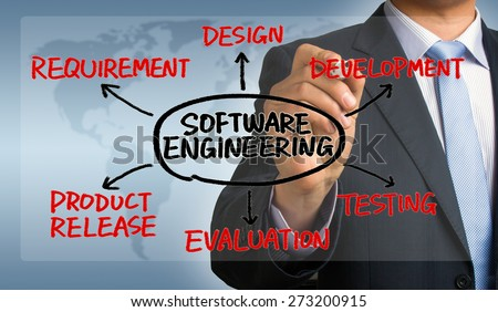 software engineering concept flowchart hand drawing by businessman - stock photo
