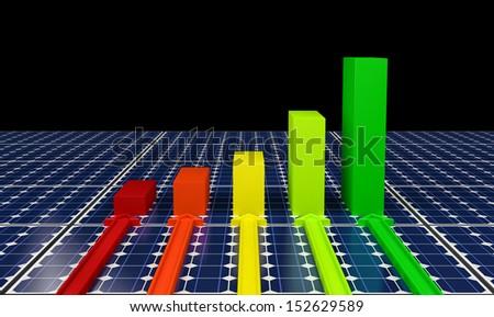 Solar Panels - Bar Graphs - stock photo