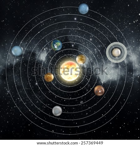 Solar system diagram. Elements of this image furnished by NASA - stock photo