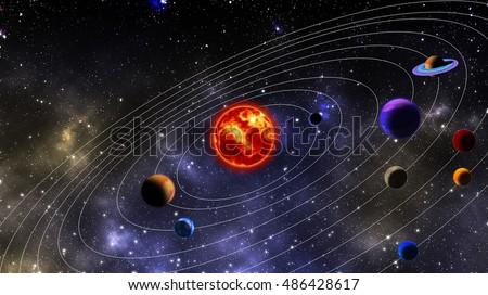 Solar System Photograph Prepared Using 3d Stock