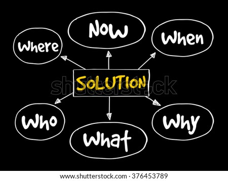 Solution plan mind map business concept - stock photo