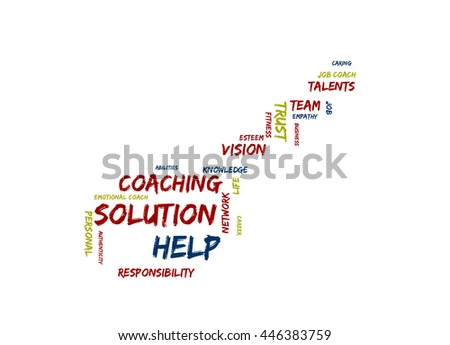 Solution word cloud shaped as a key - stock photo