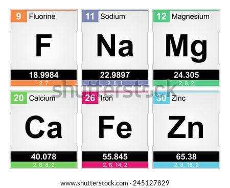Some mineral symbols from the periodic table - stock photo