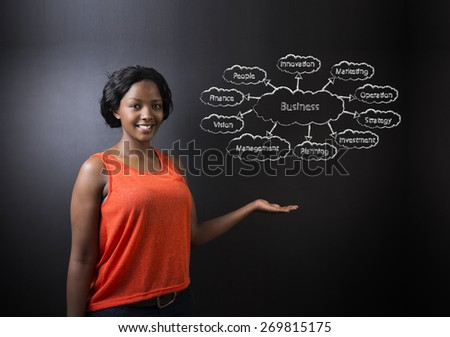 South African or African American woman teacher or student against blackboard background with chalk business diagram - stock photo