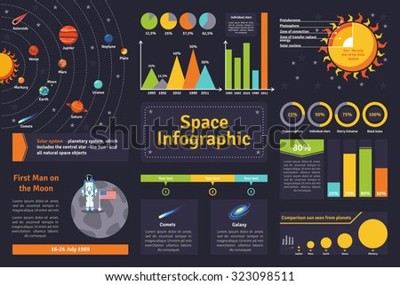 Space solar system and exploration history infographic set flat  illustration  - stock photo