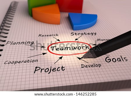 Spiral notebook with the words teamwork - stock photo