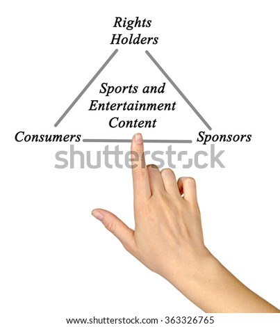 Sports and Entertainment Content - stock photo