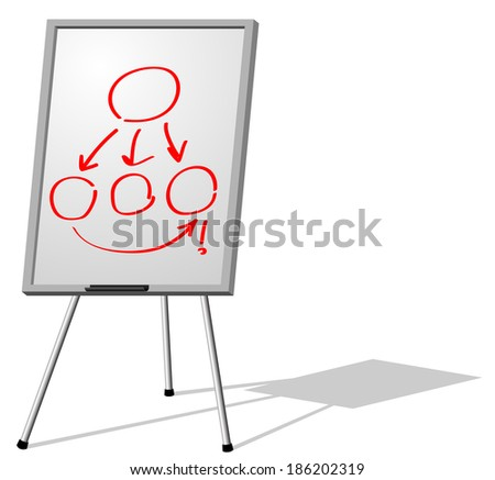 Standing whiteboard with scheme drawn on it illustration. For eps file look id:32548147 - stock photo